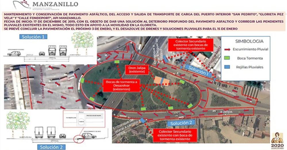 Pavimenta API Manzanillo con concreto hidráulico el crucero de Minatitlán